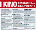 Program kina na listopad 2017